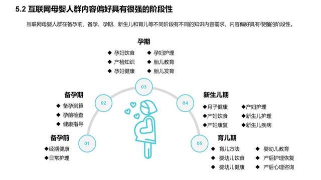 2020年中国互联网母婴行业深度调研报告-流量池